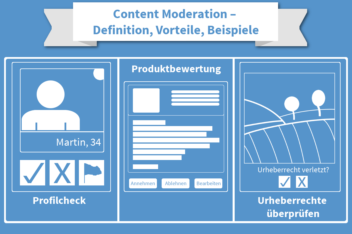Content Moderation