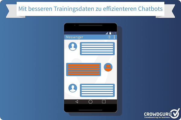 trainingsdaten_chatbots_600x400